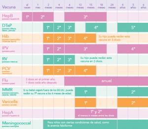 calendario de vacunaciones2015