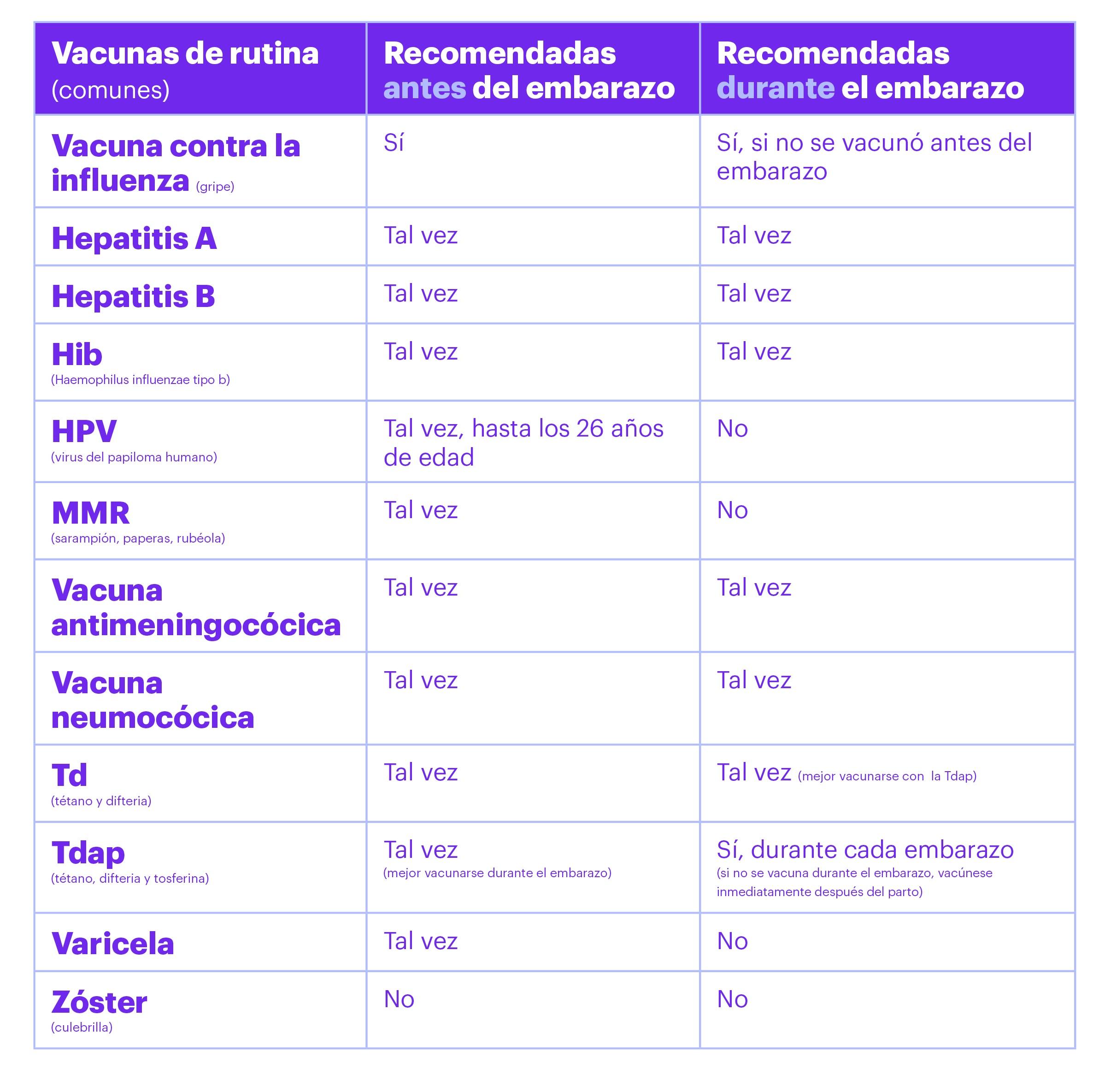 No se demore en vacunarse por temor a COVID-19